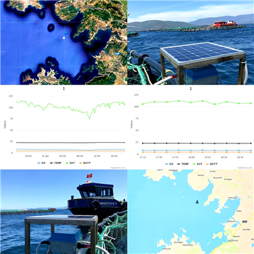 Our Monitoring Systems Bodrum - Milas - SAS / Aegean Sea